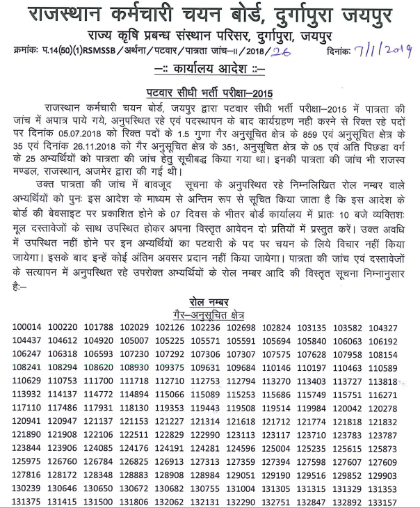 Rajasthan Patwari Result 2019 Waiting List घोषित