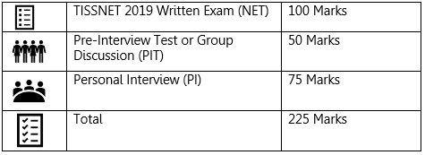 TISSNET  Answer Key 2019