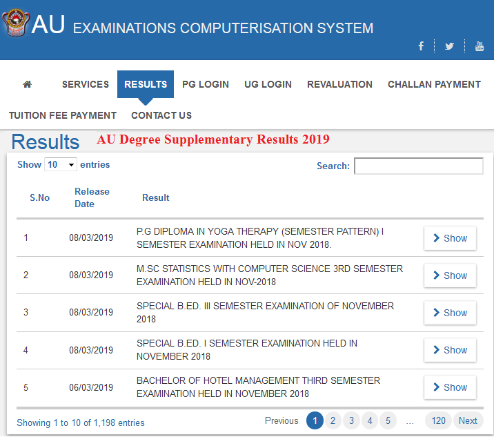 AU Degree Supplementary Results 2019