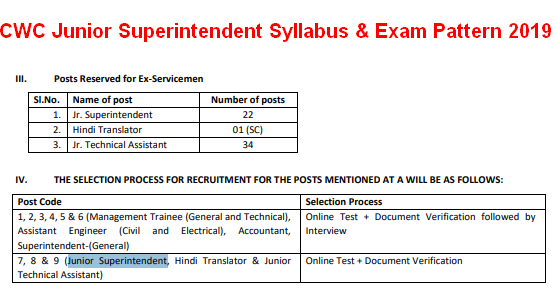 CWC Junior Superintendent Syllabus 2019