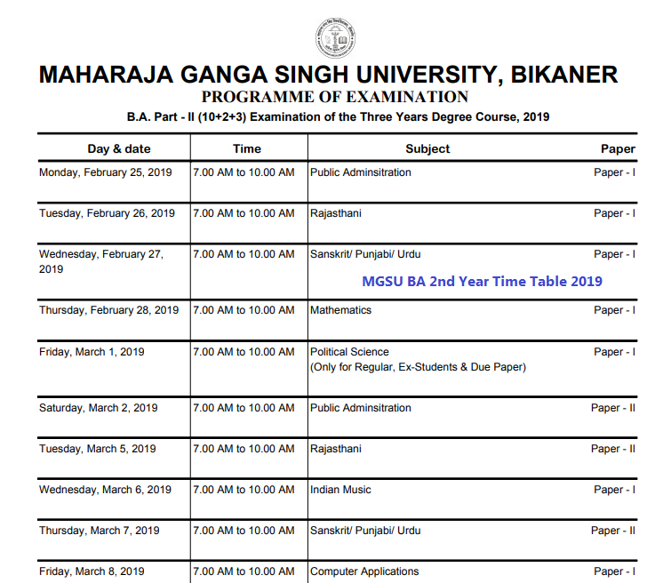 MGSU BA 2nd Year Time Table
