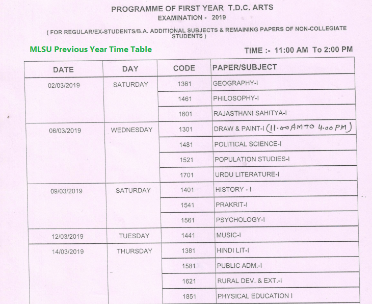 MLSU BA 1st Year Time Table