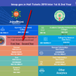 bieap.gov.in Hall Tickets 2019 Inter 1st & 2nd Year