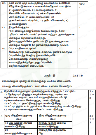 TN 12th Biology Answer Key 2019
