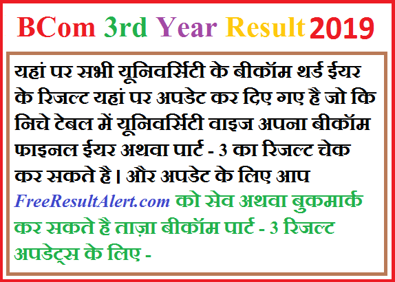 BCom 3rd Year Result 2019
