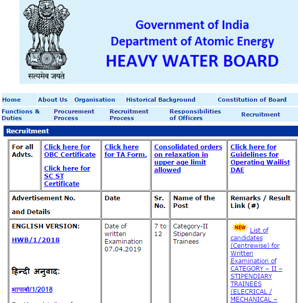 HWB Stipendiary Trainee Answer Key 2019