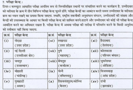 NTRO Technical Assistant 2019 Exam Date & Center Lists