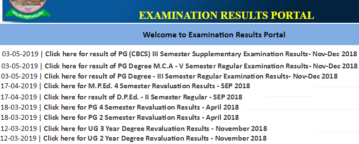 Rayalaseema University Degree Results 2019