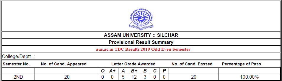 aus.ac.in TDC Results 2019 Odd Even Semester