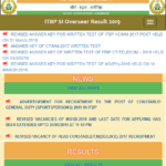 ITBP SI Overseer Result 2019