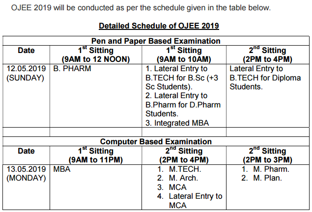 OJEE Answer Key 2019 Download Odisha JEE Question Papers Solution