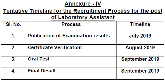 TNPSC Lab Assistant Result 2019