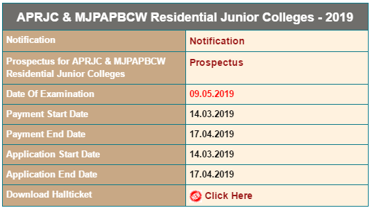 APRJC Answer Key 2019 Download