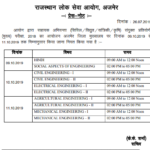RPSC AEN Recruitment 2019
