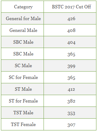 BSTC Previous Year 2017 Cut Off Marks