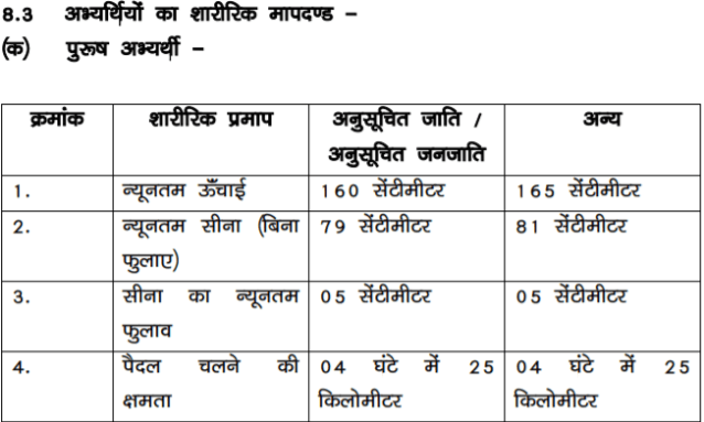 Bihar Police Forest Guard Answer Key 2019