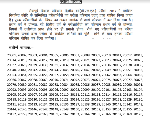 BSTC 2nd Year Result 2019