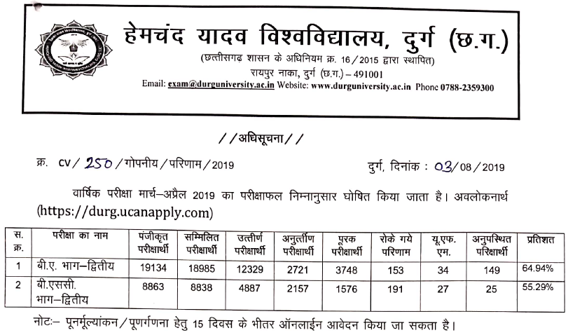 Durg University BA 2nd Year Result 2019