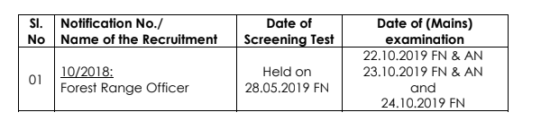 FRO Mains Exam Date 2019