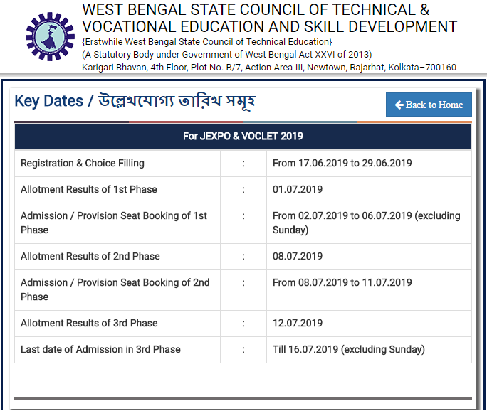 JEXPO 1st Phase Seat Allotment Result 2019