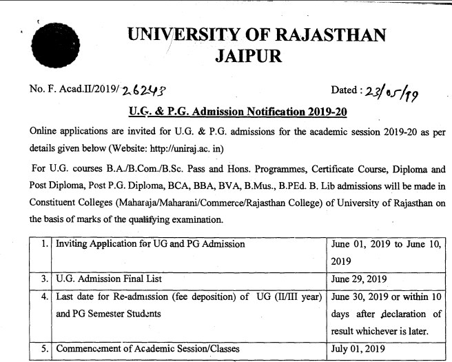 Maharani College Jaipur Cut off 2019