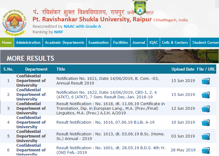PRSU BSc 2nd Year Result 2019