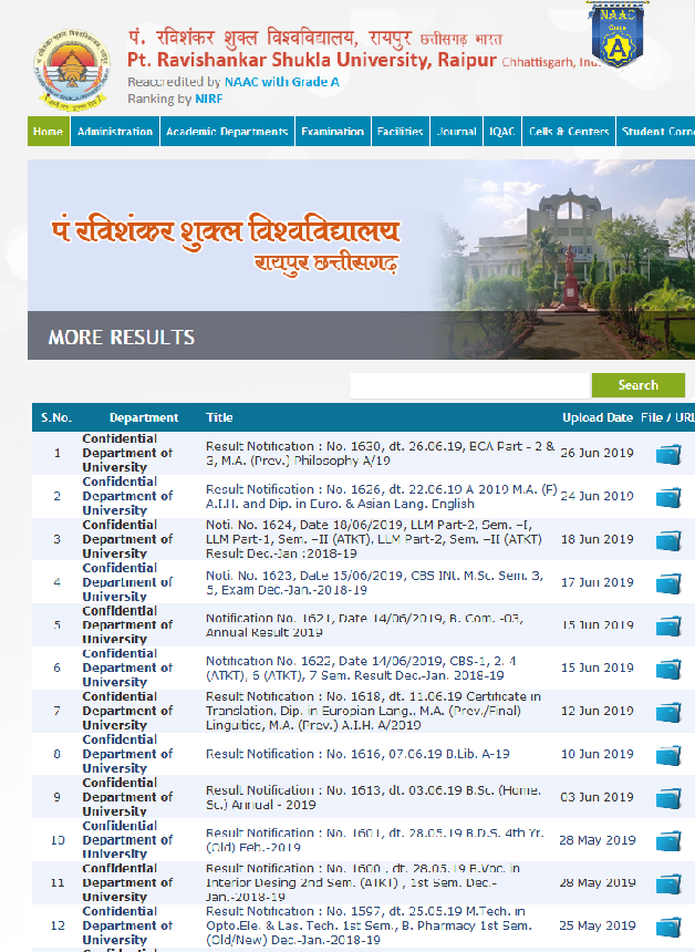 PRSU BSc 3rd Year Result 2019