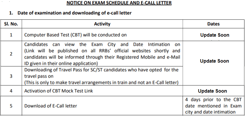 RRB Paramedical staff Nurse Exam Date 2020