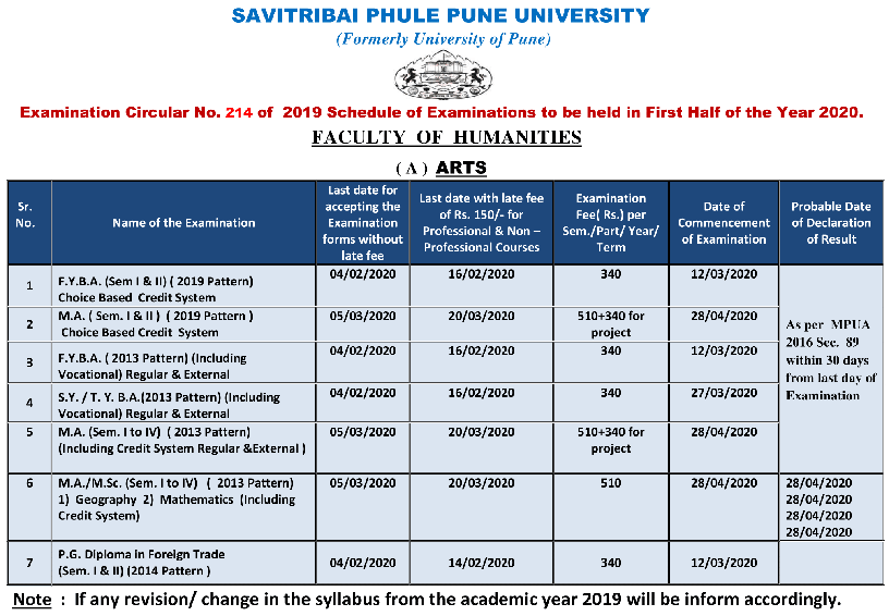 Pune University Time Table FYBA SYBCom TYBSc 2020