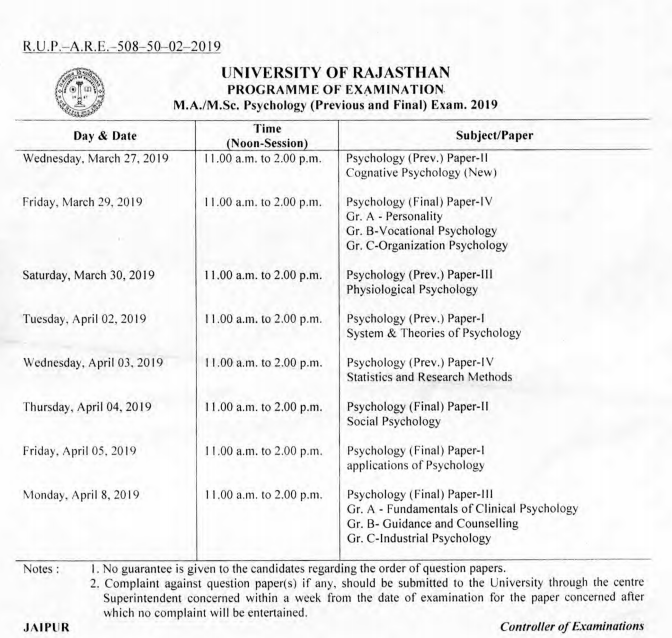 Rajasthan University MA Time Table
