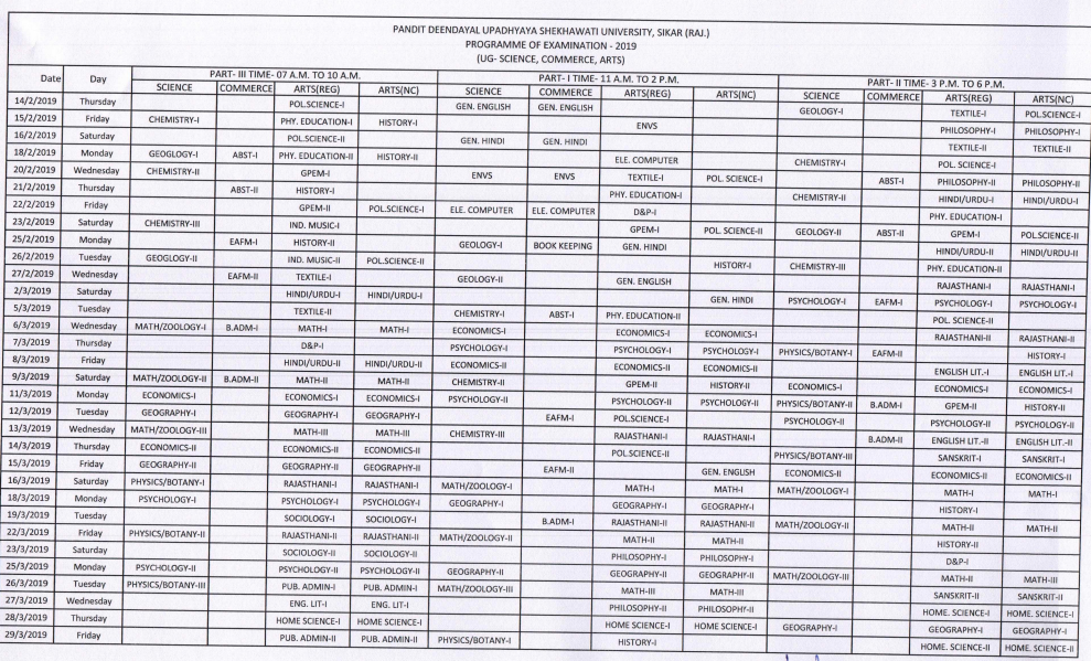 Shekhawati University Time Table