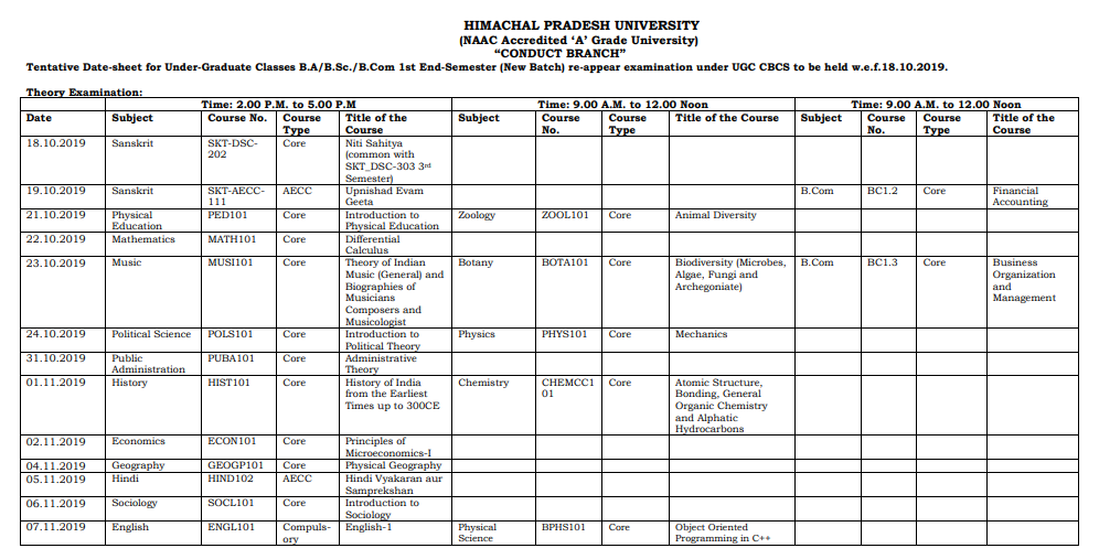HP University Time Table
