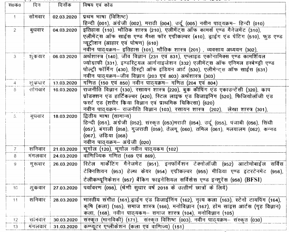 CG Board 12th Time table 2020