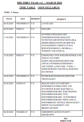 TN class 11th Time Table